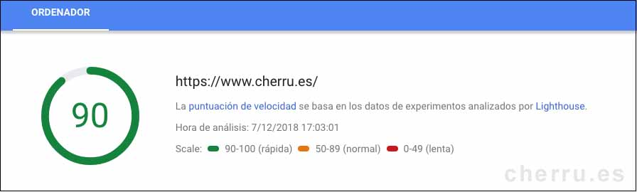 pagespeed cherru